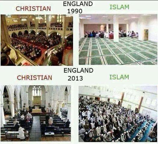 islamengland